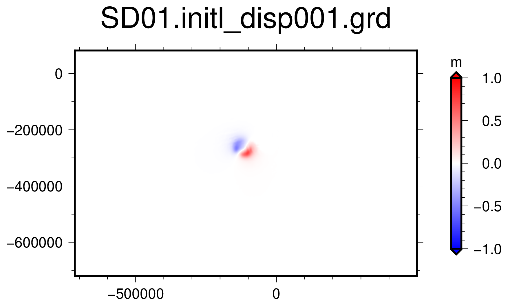 nankai03_SD01.initl_disp001.png