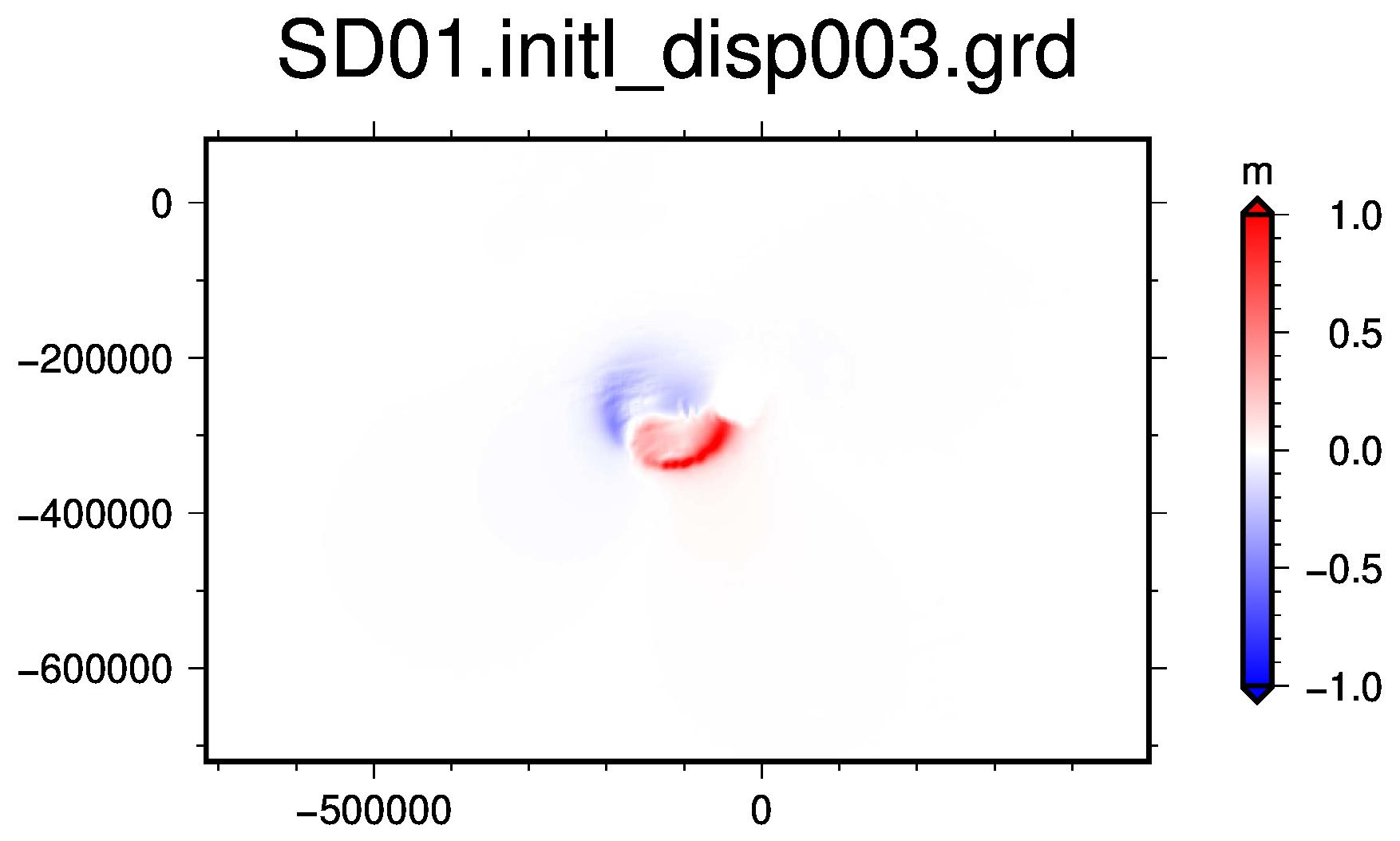 nankai03_SD01.initl_disp003.png