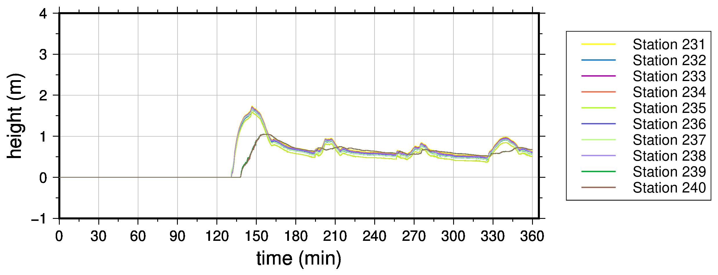 nankai03_waveform_tgs000231_10.jpg