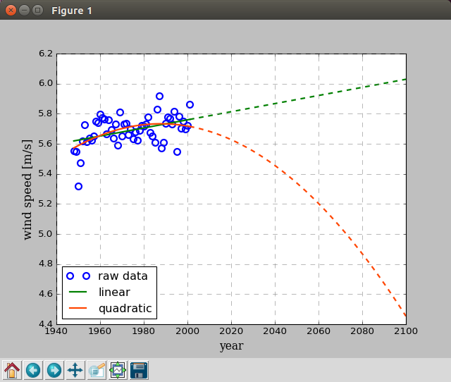 regression_example.png